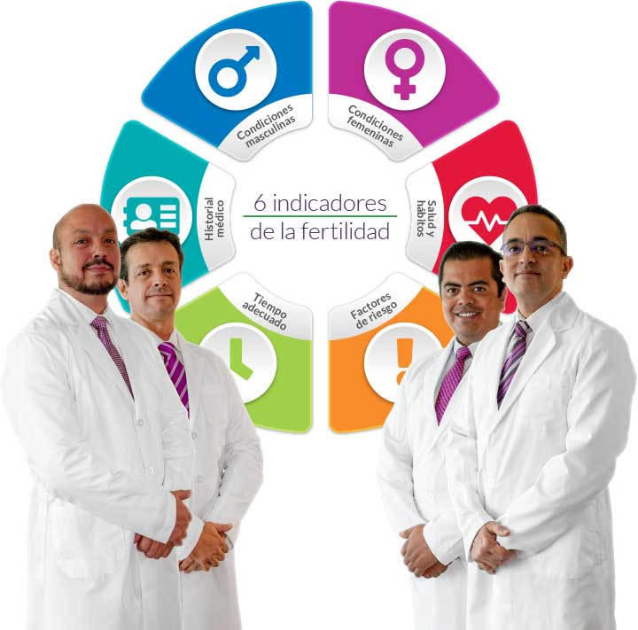 Autodiagnóstico Prueba de Fertilidad