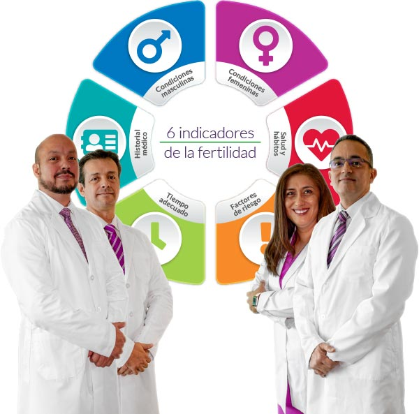 Test de fertilidad autodiagnóstico